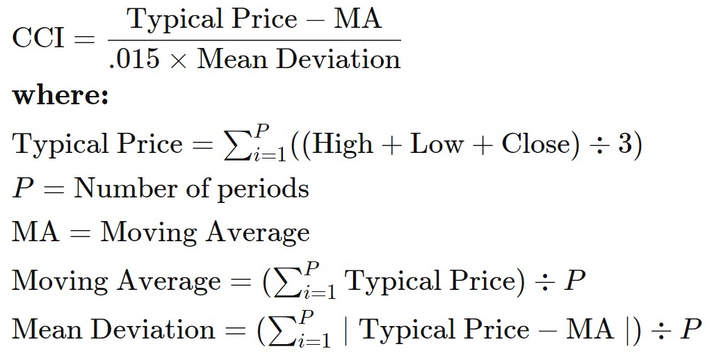 Commodity Channel Index (CCI) formula