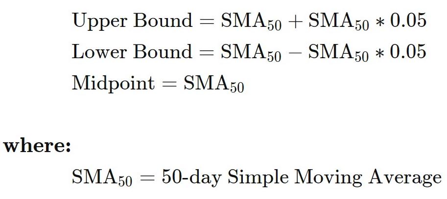 Envelopes Indicator formula