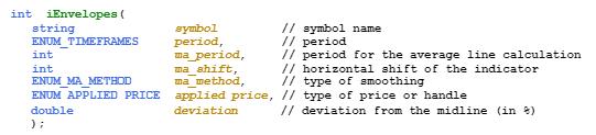 MQL5 Envelopes function