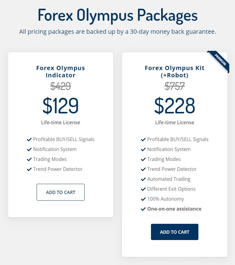 Forex Olympus sold