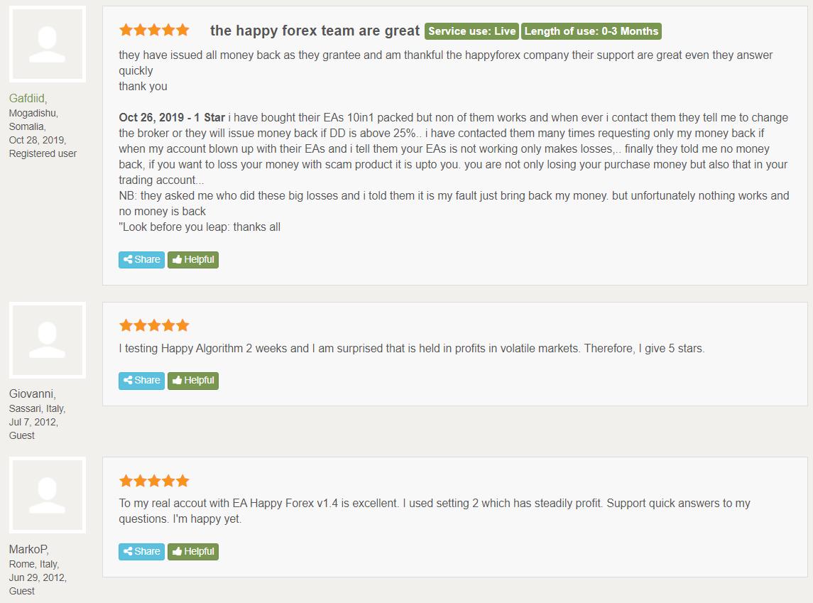 Happy News Customer Reviews