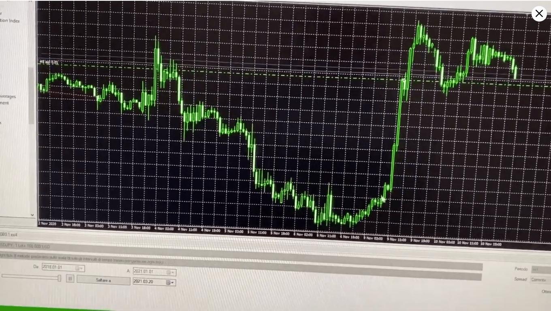 R0B0.1 Trading Results