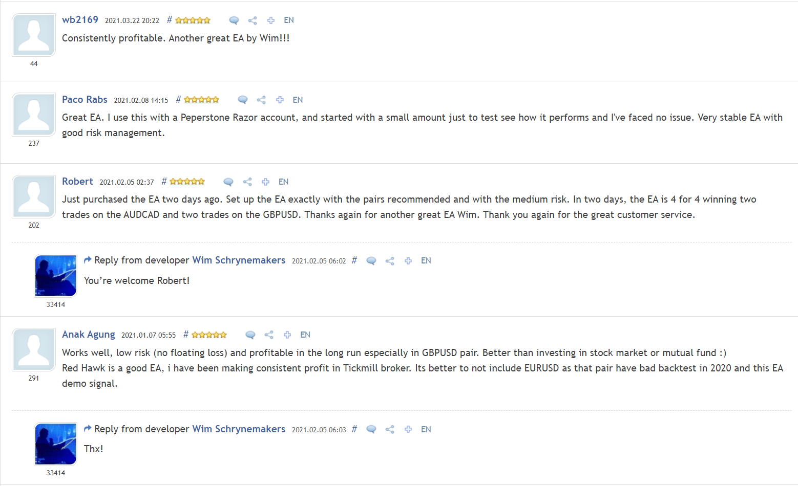 Red Hawk Customer Reviews