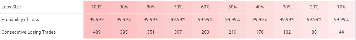 Robocopy FX trading results