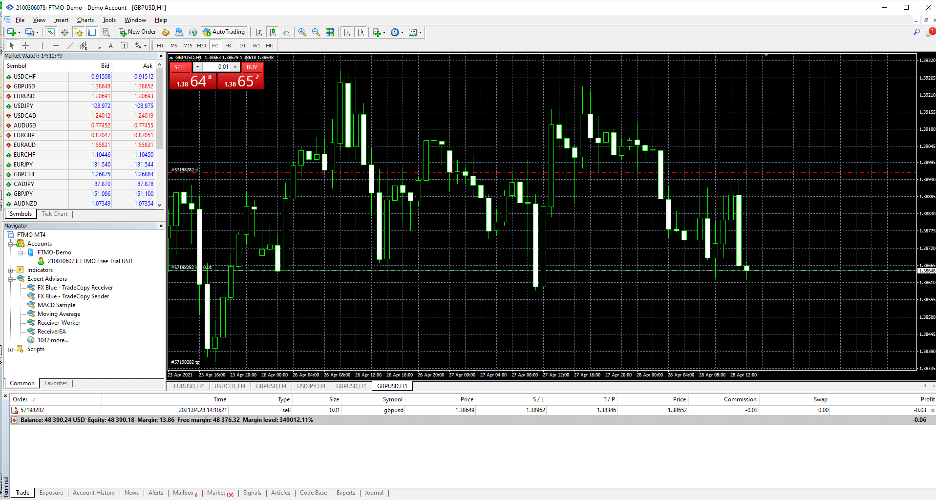 A visual representation of stop loss and take profit orders are available on the MetaTrader chart. You can also see the values in the order window.