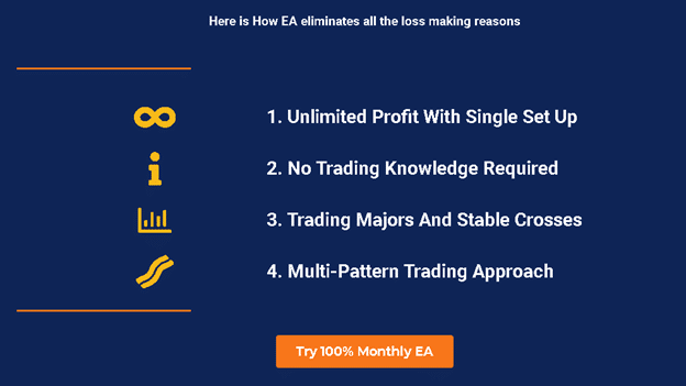 100% Monthly EA features