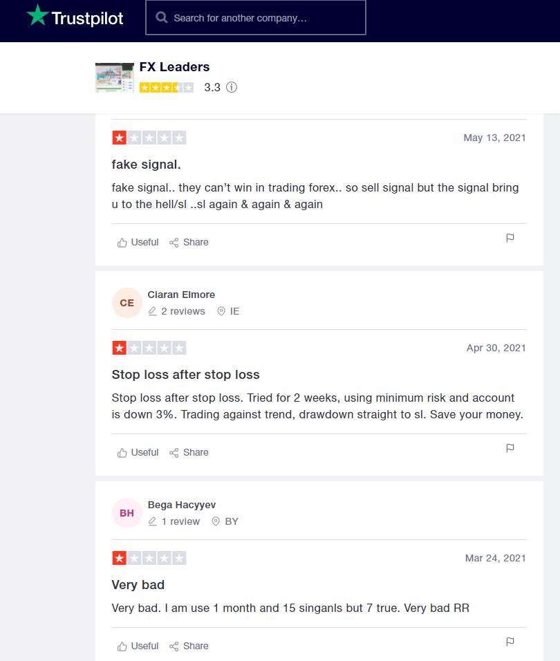 FX Leaders Customer Reviews
