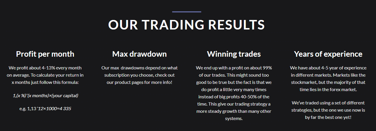 Ohlsen Trading - Trading Results