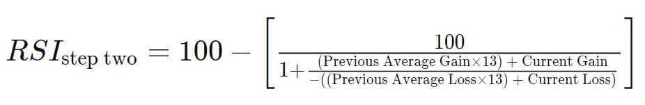 Relative Strength Index formula
