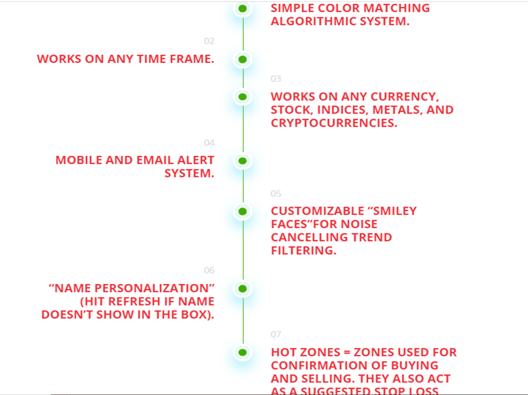 Super EZ Forex Product Offering