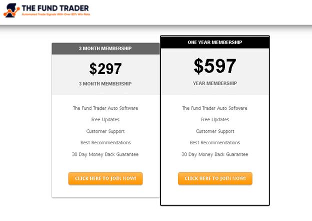 The Fund Trader price