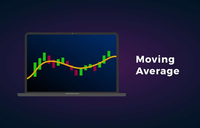 Read more about the article How to implement the Moving Average indicator?