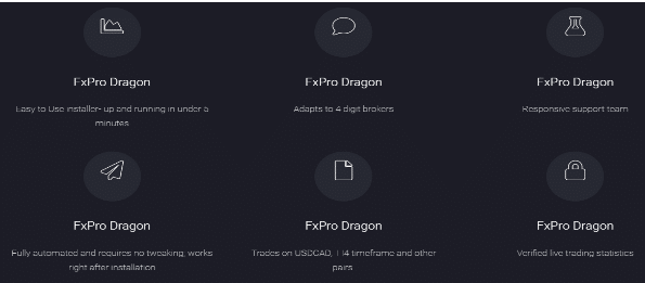 FxPro Dragon Product Offering