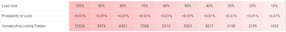 Vigorous EA trading results