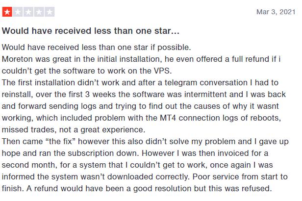 Telegram Connector Customer Reviews