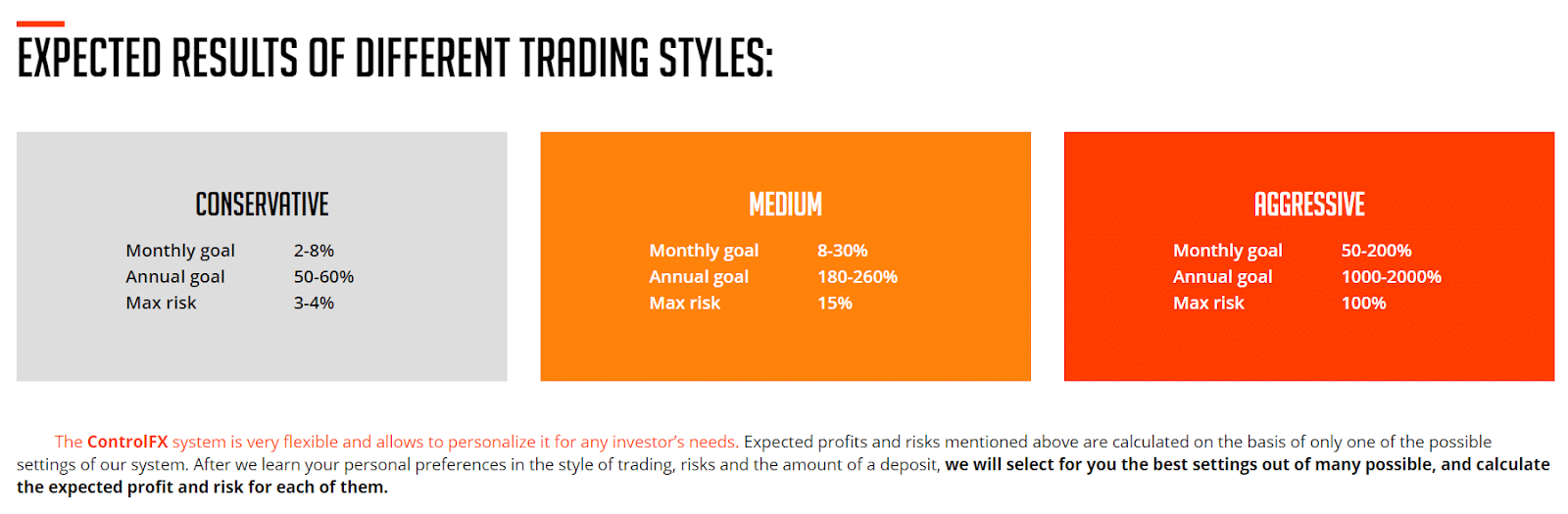 3 Types of Control Forex risks.