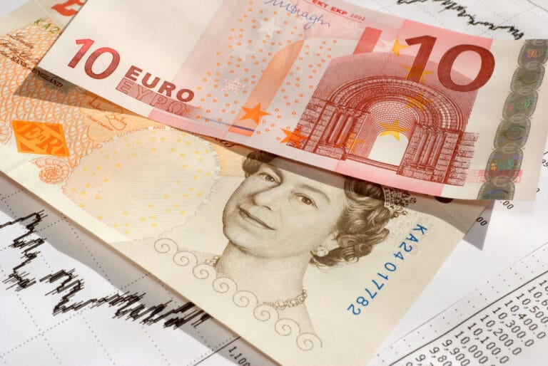 Read more about the article Guide to Trading EURGBP