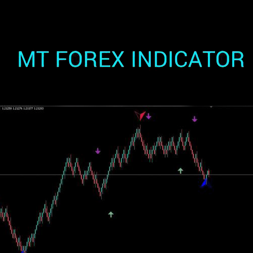 Read more about the article MT Forex Indicator Review