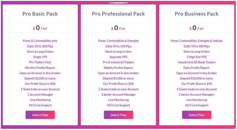 FX Profit Pips Pro free plans.