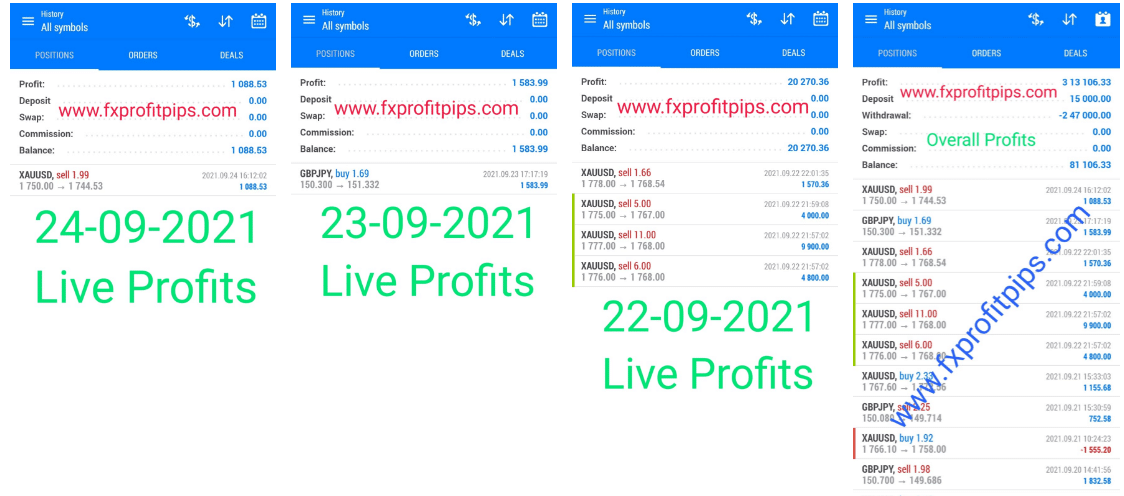 Live trading stats.