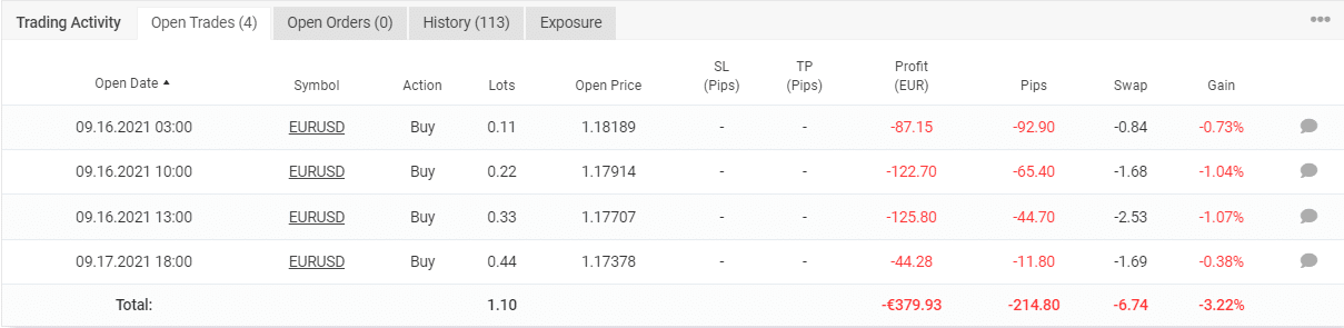 Hippo Trader Pro open orders.