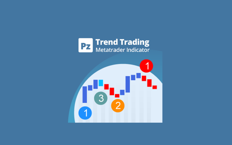 Read more about the article PZ Trend Trading Review