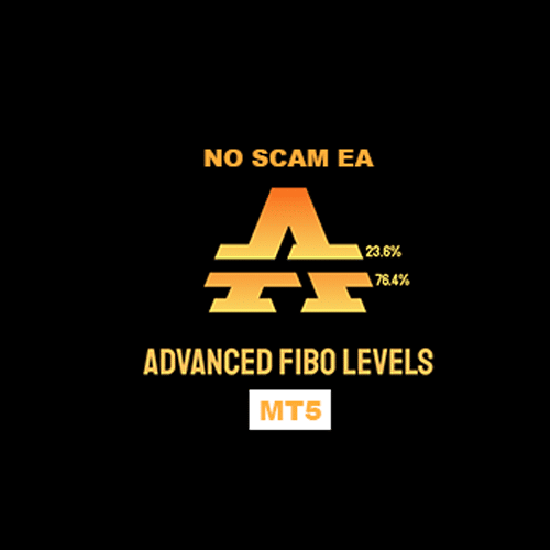 Read more about the article Advanced Fibo Levels Review
