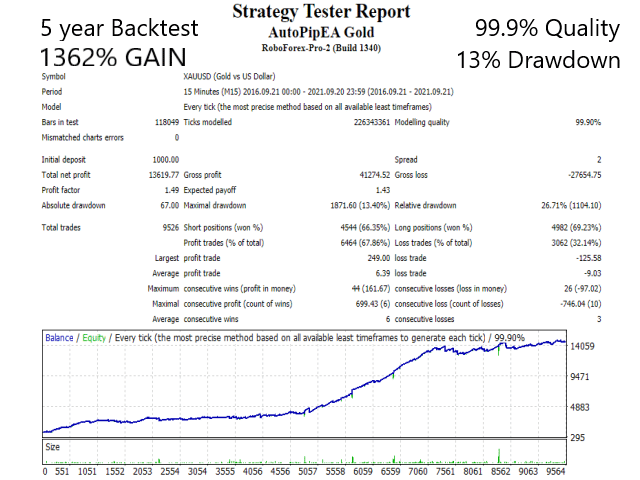 Backtest reports.