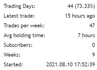 Trading statistics.