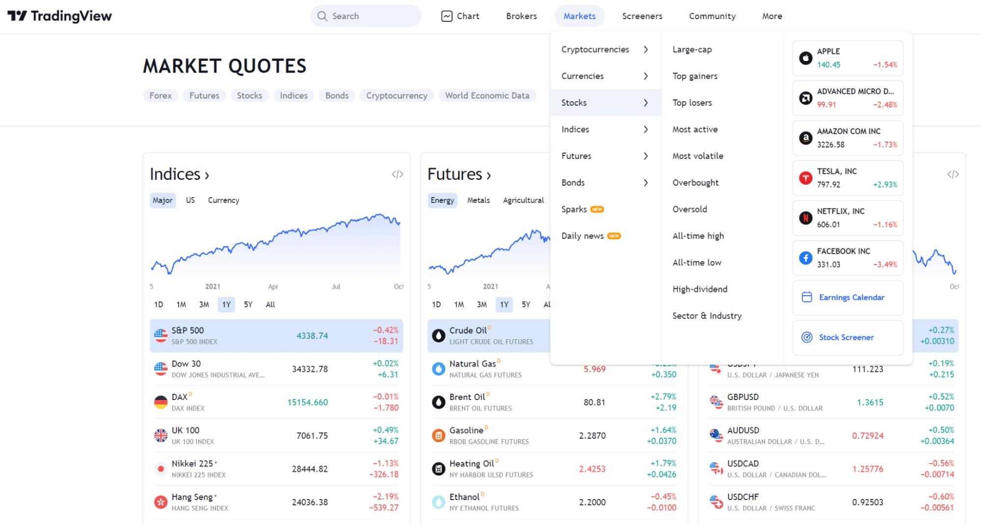 Image showing TradingView robust indicators
